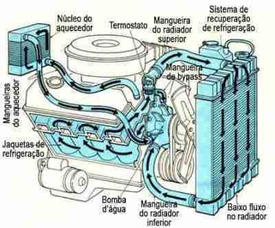 fluido arrefecimento portugues-comprimida-400x332