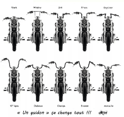 os tipos de guidão para moto